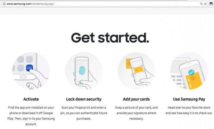 Как пользоваться Samsung Pay в России?