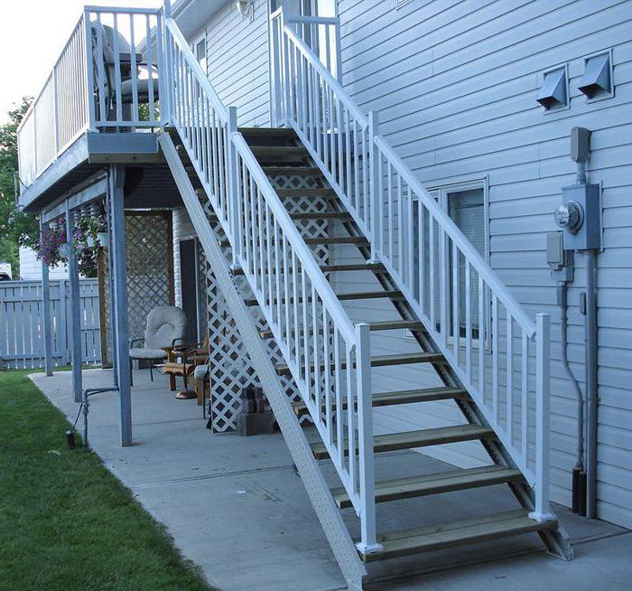 Как рассчитать лестницу на мансарду