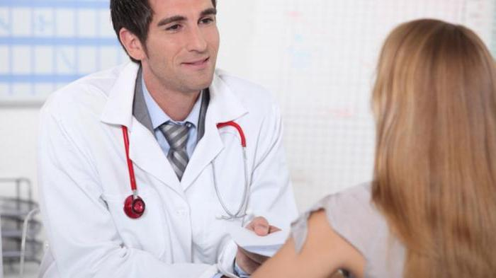 туберкулез половых органов симптомы