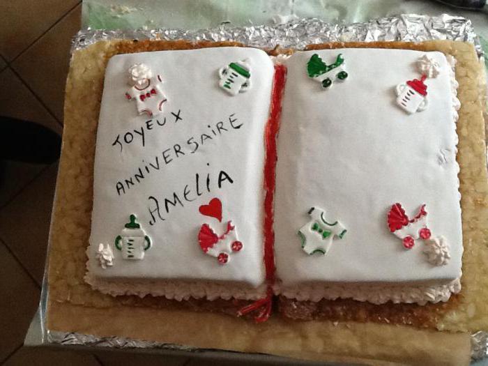 как сделать торт в виде открытой книги