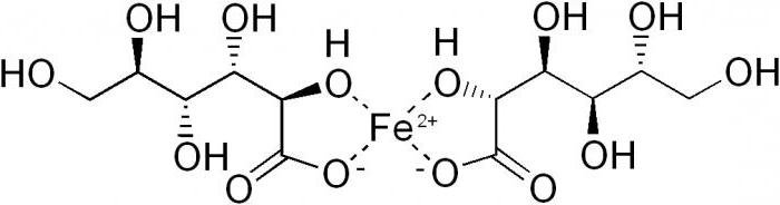 глюконат железа