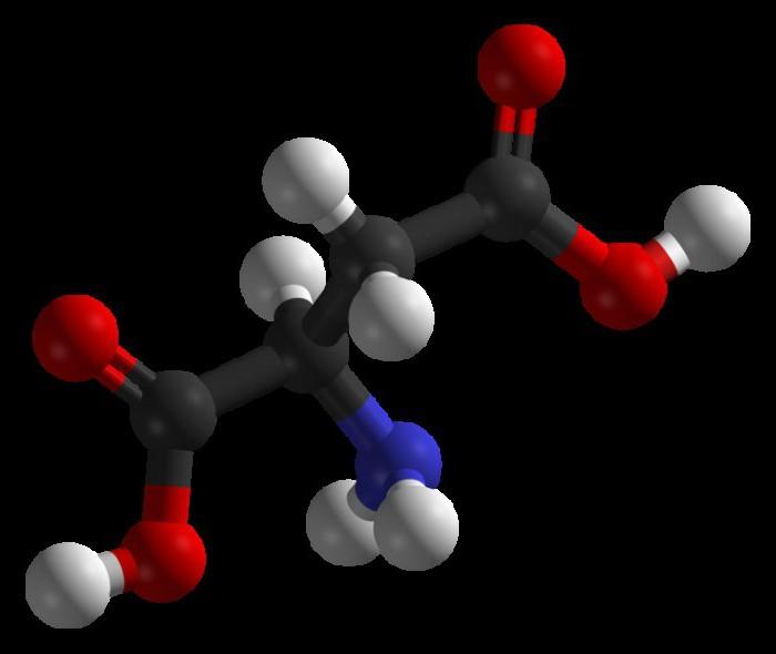 глюконат железа формула