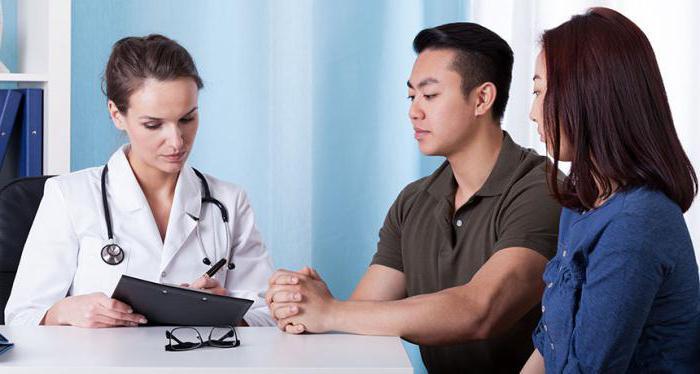 Как определяют срок беременности врачи и в домашних ...