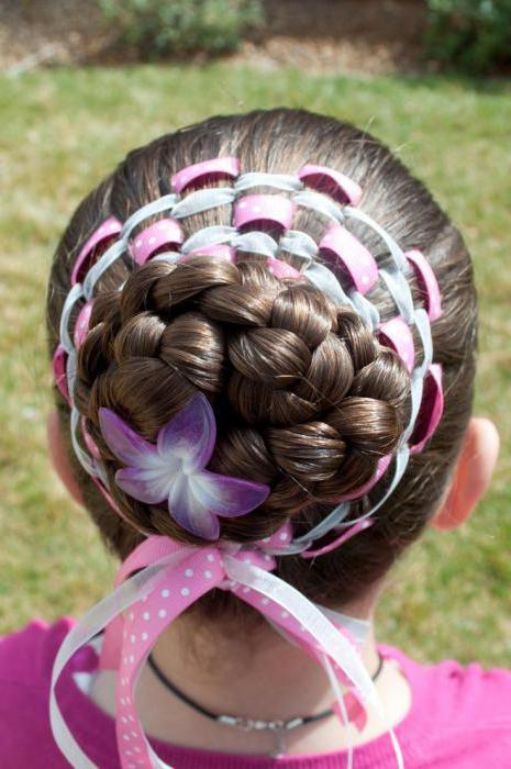 детские прически с косой