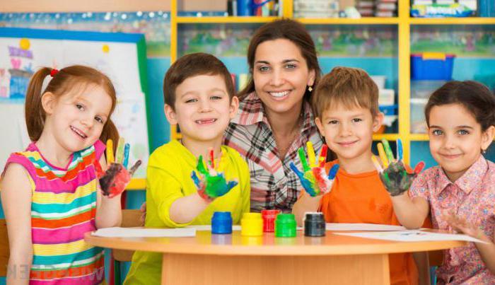 режим работы группы в детском саду