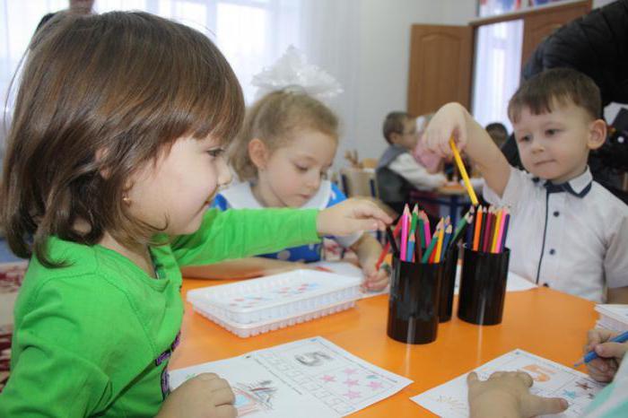 режим работы воспитателя детского сада