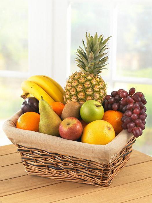 как собрать фруктовую корзину в подарок