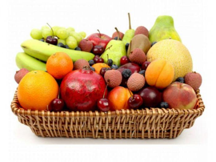 оформление фруктовой корзины в подарок