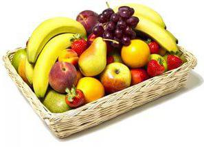 фруктовая корзина своими руками в подарок