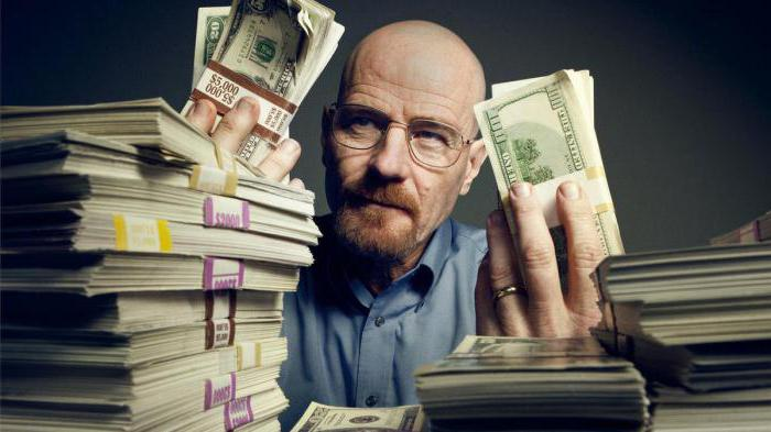 Идея на миллион: список бизнес-идей и интересные факты