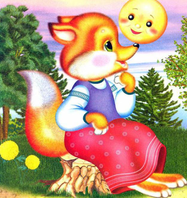 Картинка колобка из сказки колобок