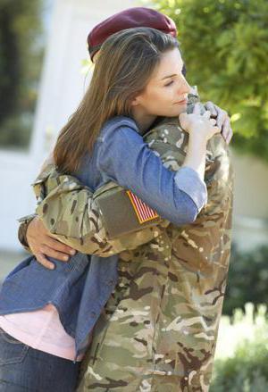 встреча солдата из армии сценарий дома