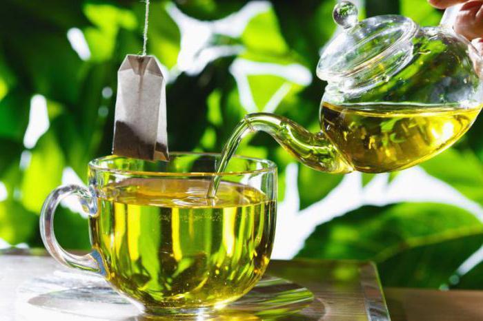диета молоко зеленый чай