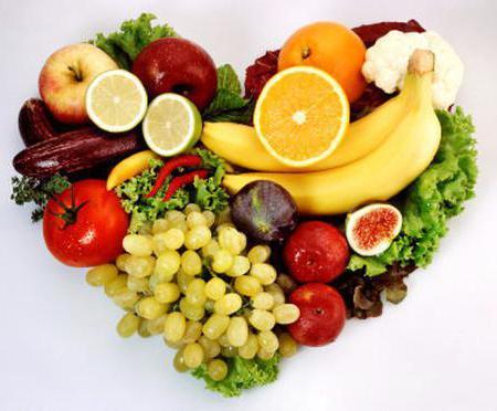 какие продукты следует исключить чтобы похудеть