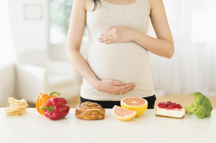 тест на беременность при приеме противозачаточных таблеток