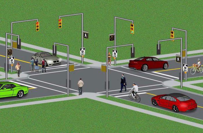 повороты на регулируемых перекрестках
