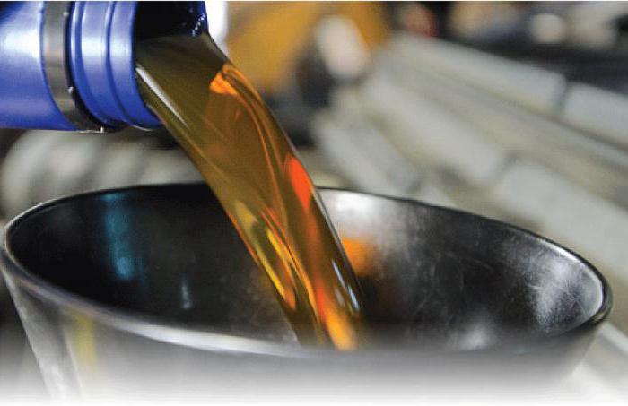 периодичность замены масла в двигателе рено логан