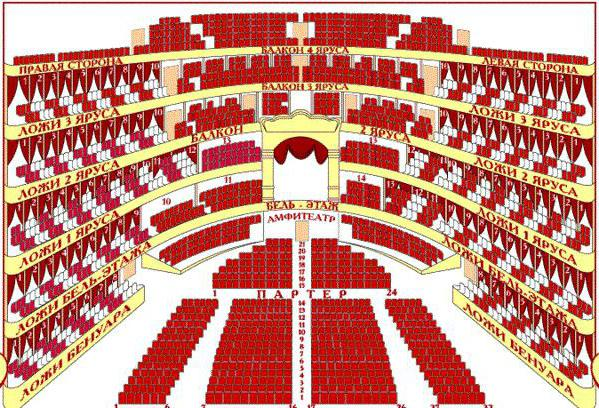 Схема мест кремлевского зала