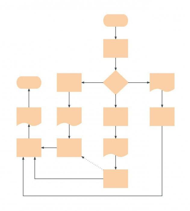 use case диаграмма интернет магазина