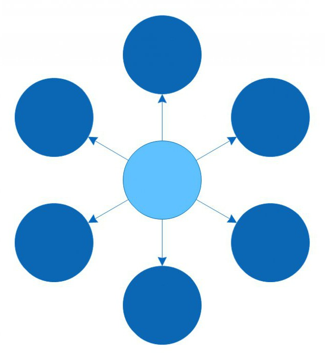 диаграмма use case по курочке рябе