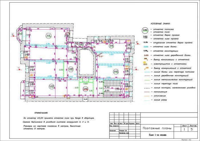 Изображение - Поэтажный план и экспликация для квартиры 2110697