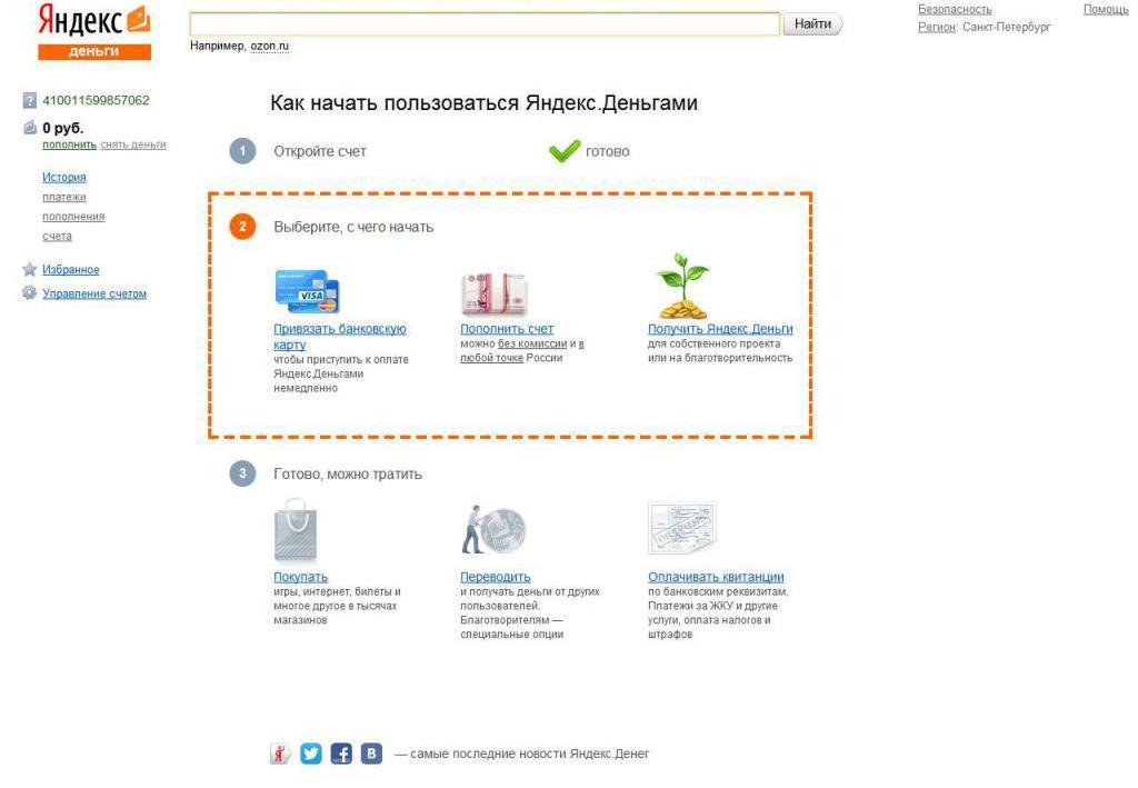 Yandex money replenishment in Belarus