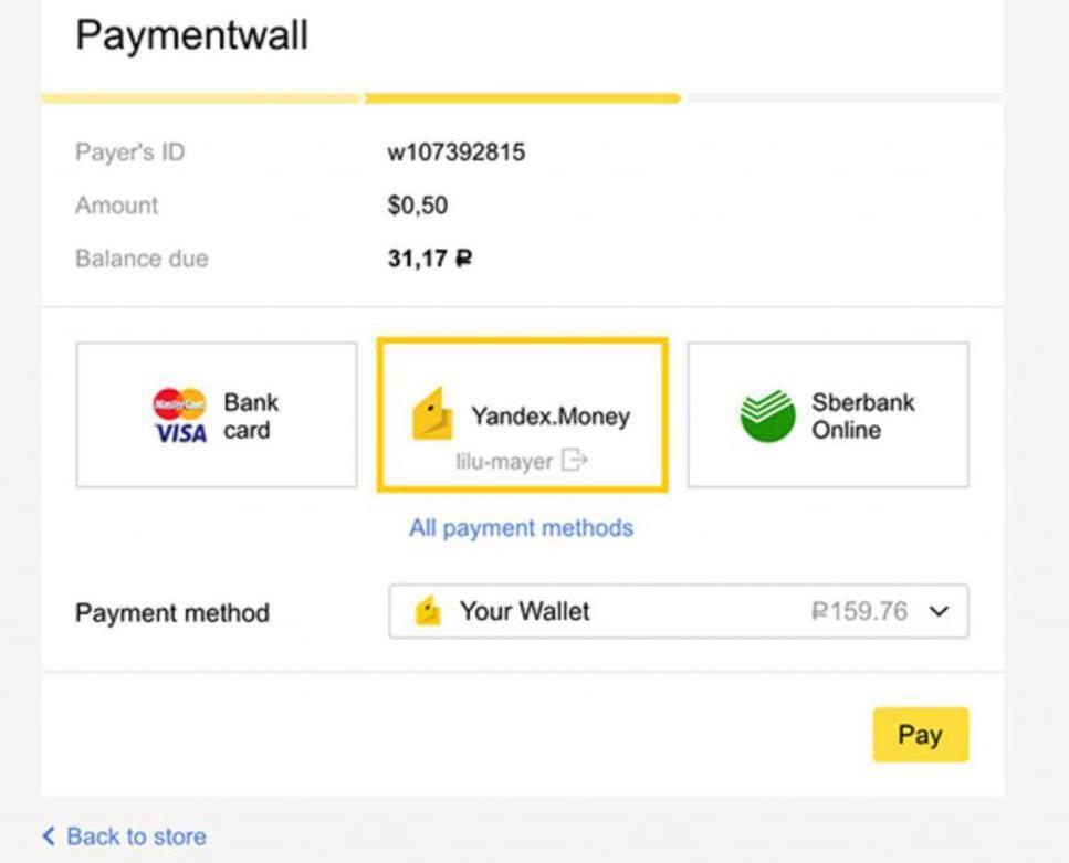 replenishment of Yandex money in Belarus through yerip