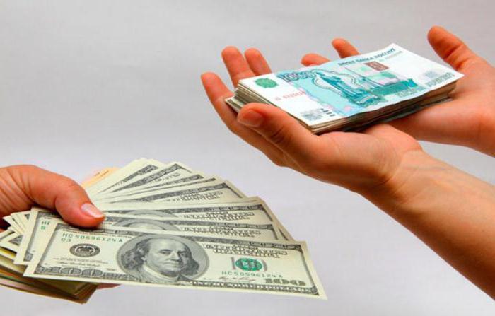 почему рубль укрепляется а цены растут