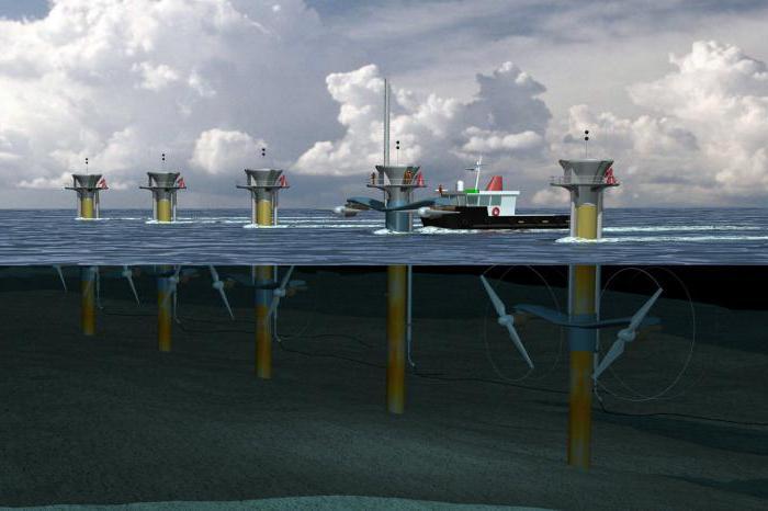 энергия морских приливов и отливов