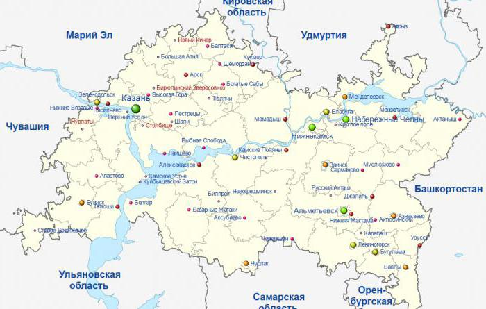 население республики татарстан