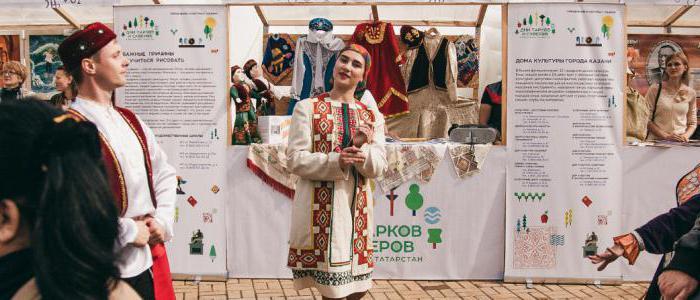 население татарстана