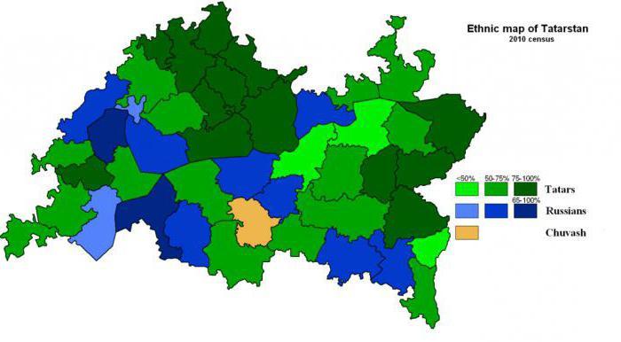 численность населения татарстана