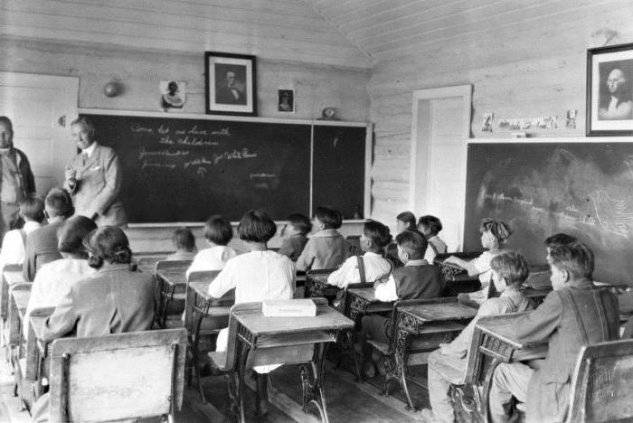 встреча одноклассников 40 лет