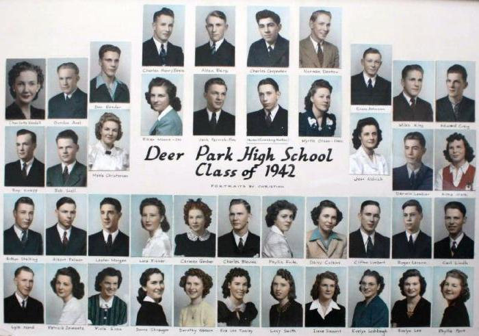 сценарий встреча выпускников 40 лет спустя