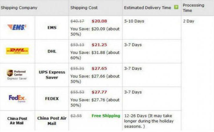 Доставка aliexpress standard shipping