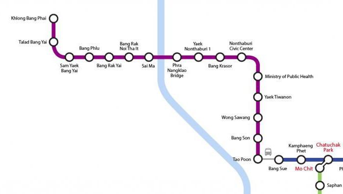 Схема метро в Бангкоке на русском