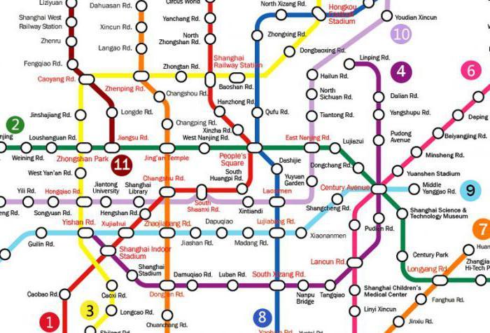 Схема метро Шанхая на английском