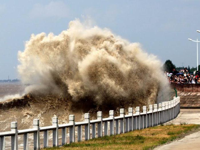 Что такое прилив отлив