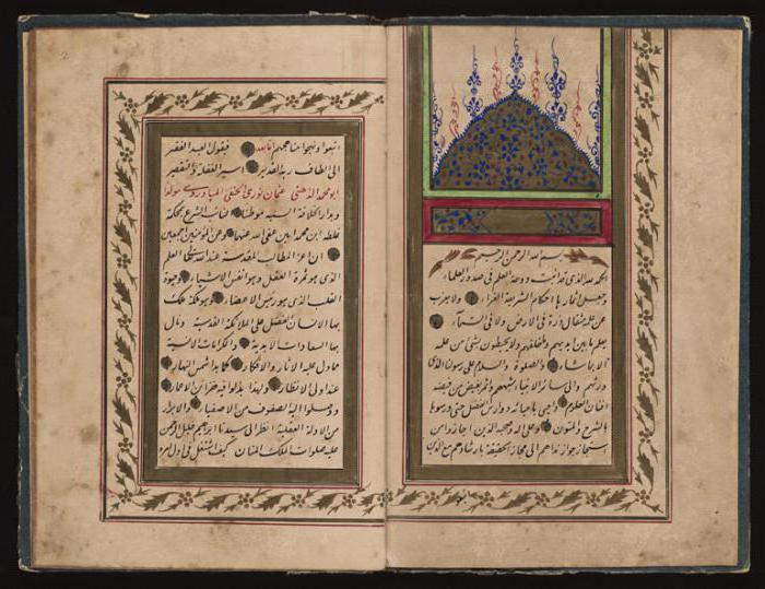 Значение имени Осман в исламе
