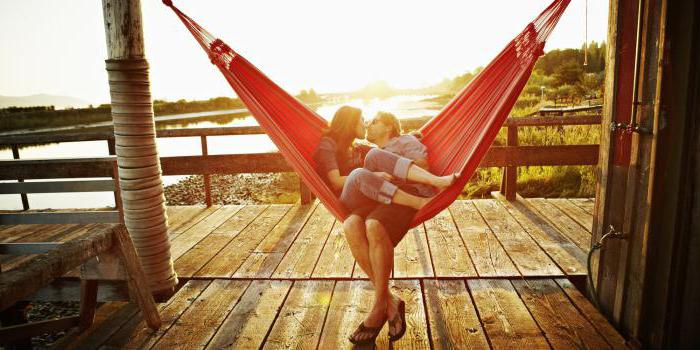Отношения максим горький и гамлет отношения