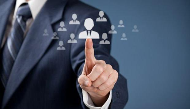 ресурс групп отзывы сотрудников