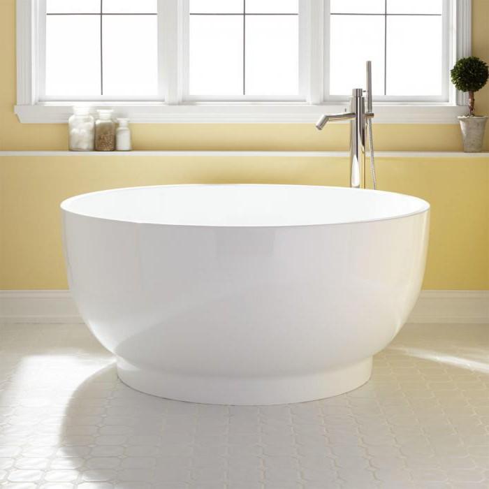 Ванна капелька размеры