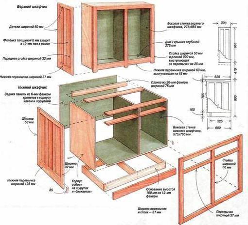 кухонные гарнитуры из дерева фото