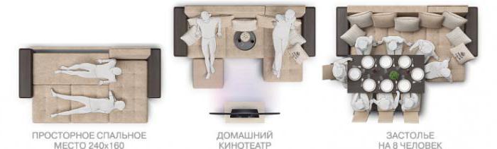 Диван Дубай много мебели отзывы