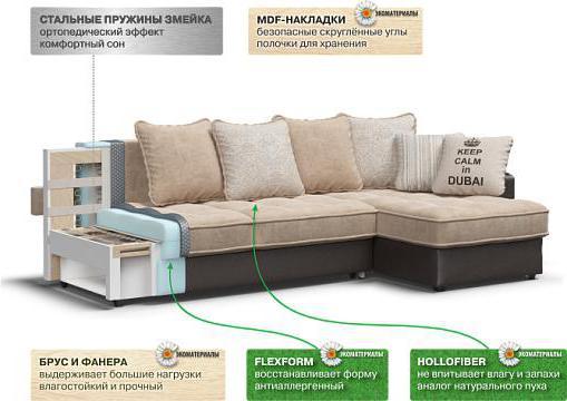 Много мебели отзывы покупателей о диванах дубай куршевель дом