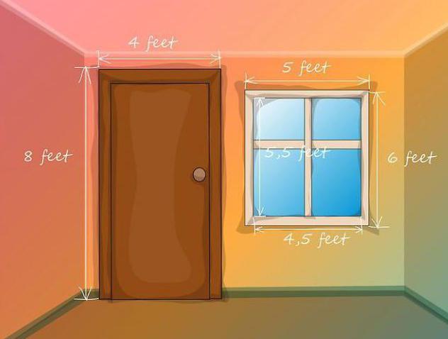 Как высчитать квадратный метр