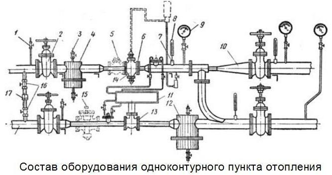 Элеватор тепловых узлов схема завод винтовых конвейеров