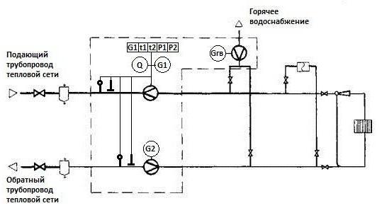 Принципиальная схема теплового узла
