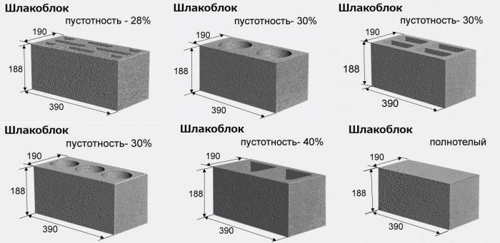 Пропорции раствора для шлакоблока