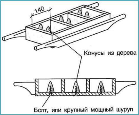 Раствор для кладки шлакоблока пропорции